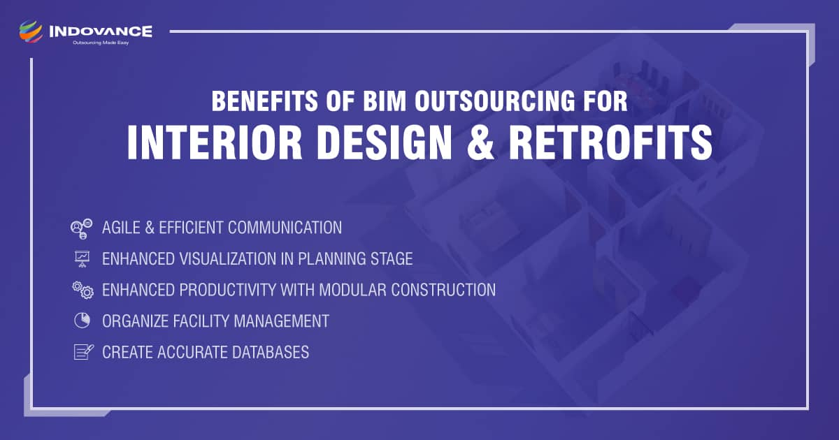 Benefits of BIM Outsourcing for Interior Design