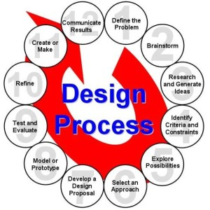 design-analysis